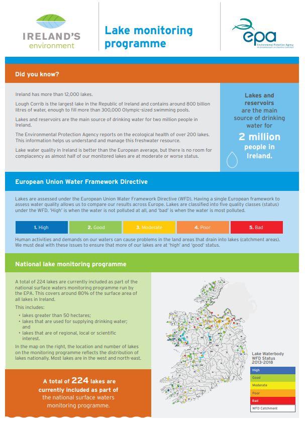 infographic of lake monitoring programme thumbnail