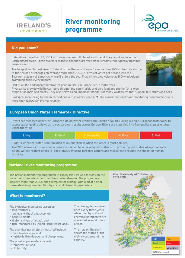infographic of river monitoring programme thumbnail