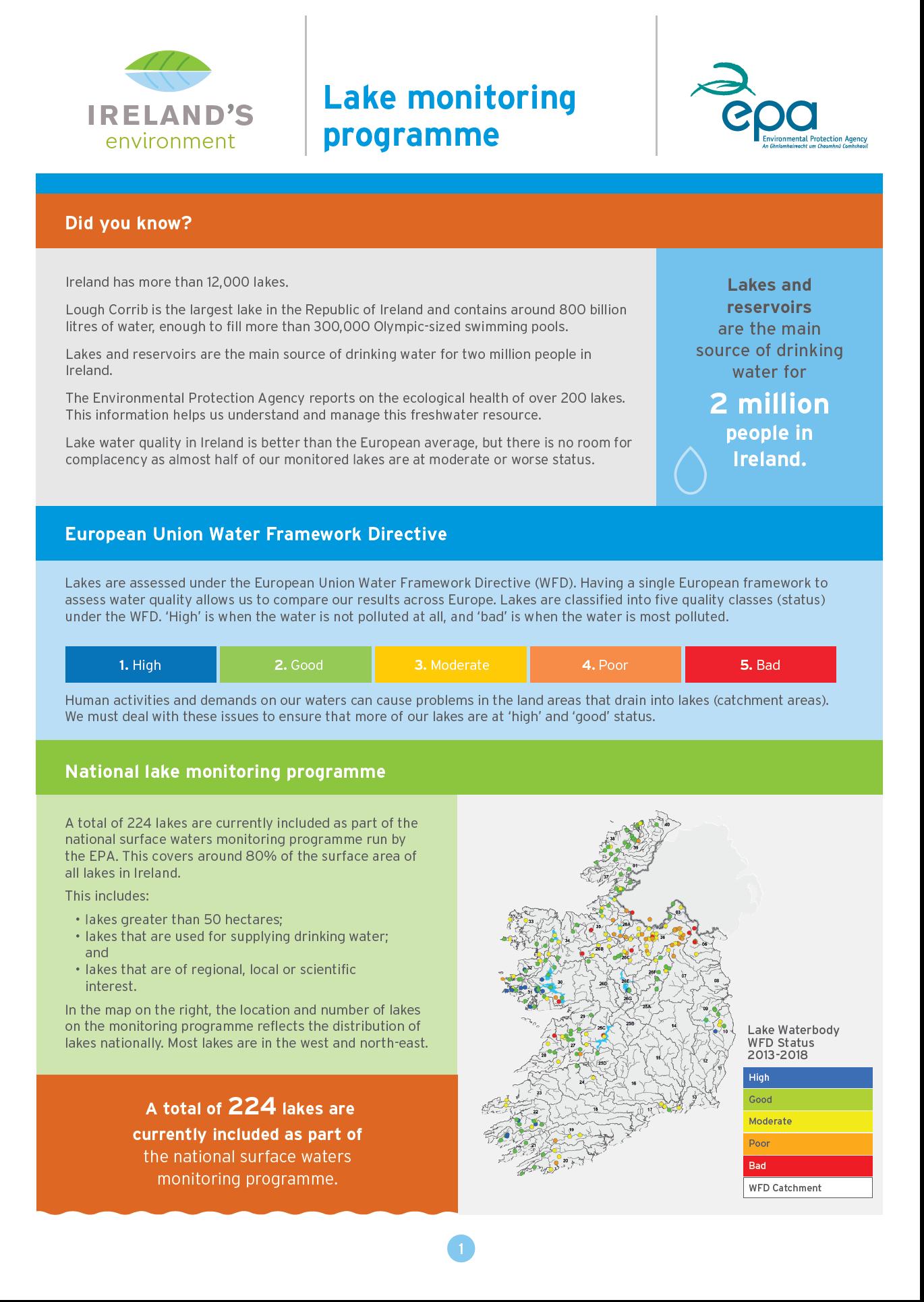 Lake monitoring programme factsheet