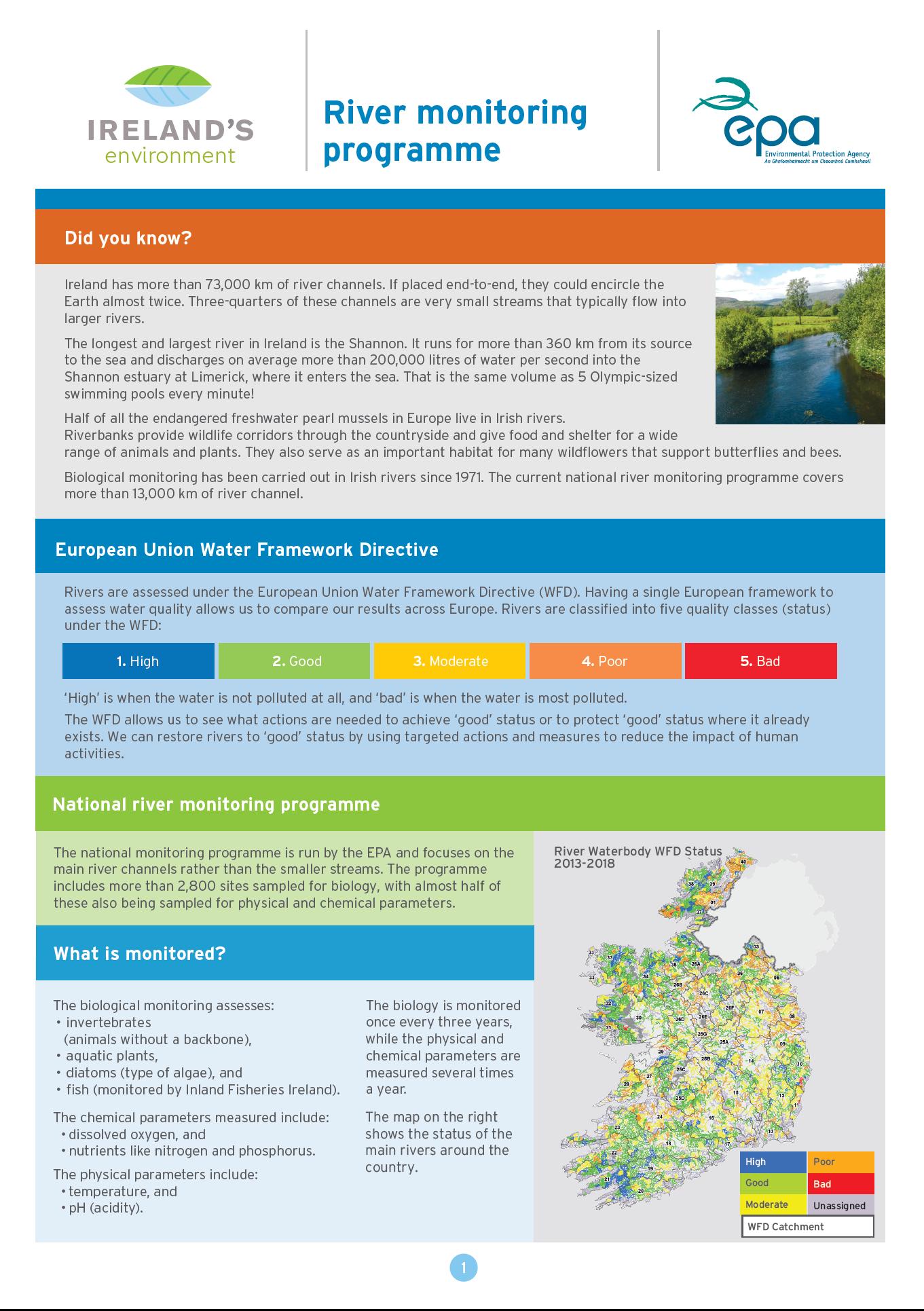 River monitoring programme factsheet