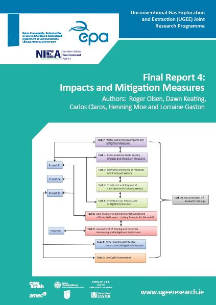 Final Report 4 Impacts and Mitigation Measures pt 1 of 3 thumbnail